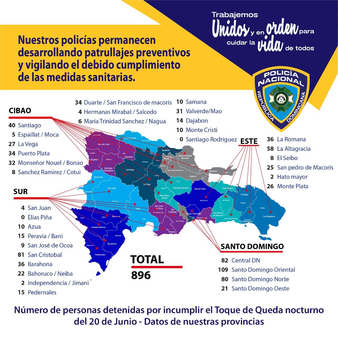 PN apresa a 896 ciudadanos y cierra 57 negocios por irrespetar toque de queda