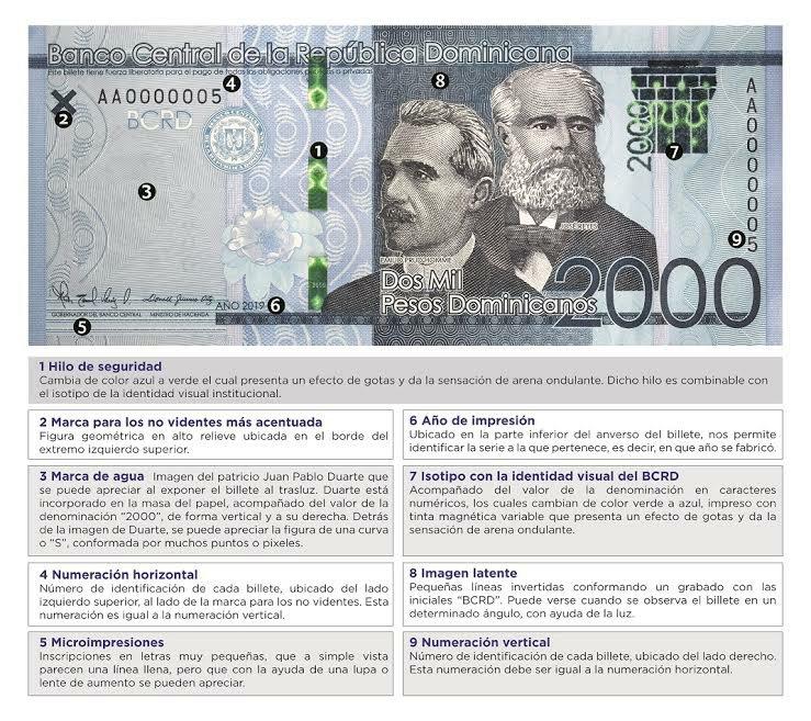 Nuevo billete de RD$2,000 circulará desde este viernes