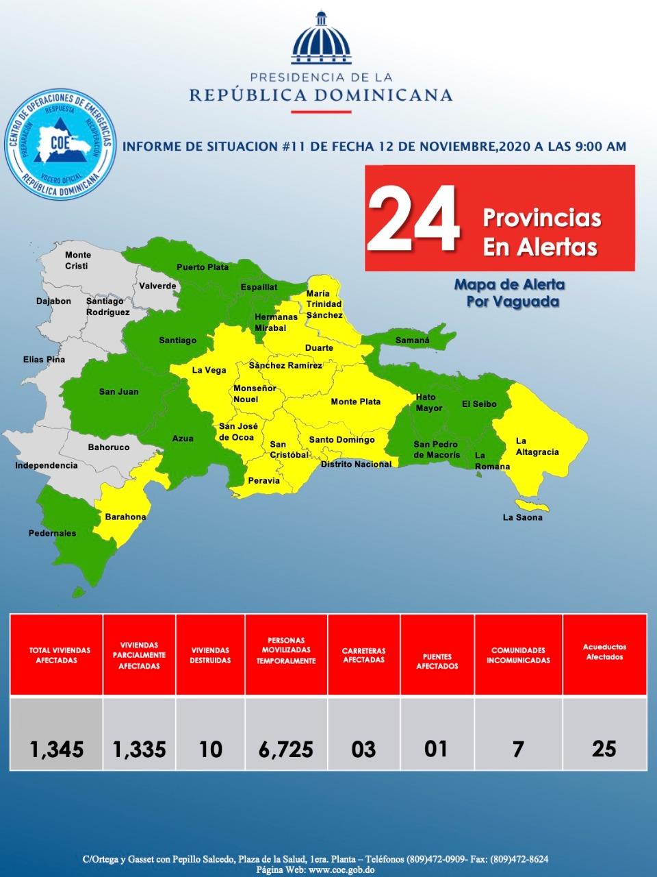 Más de 1300 viviendas afectadas y 6,725 personas evacuadas por lluvias