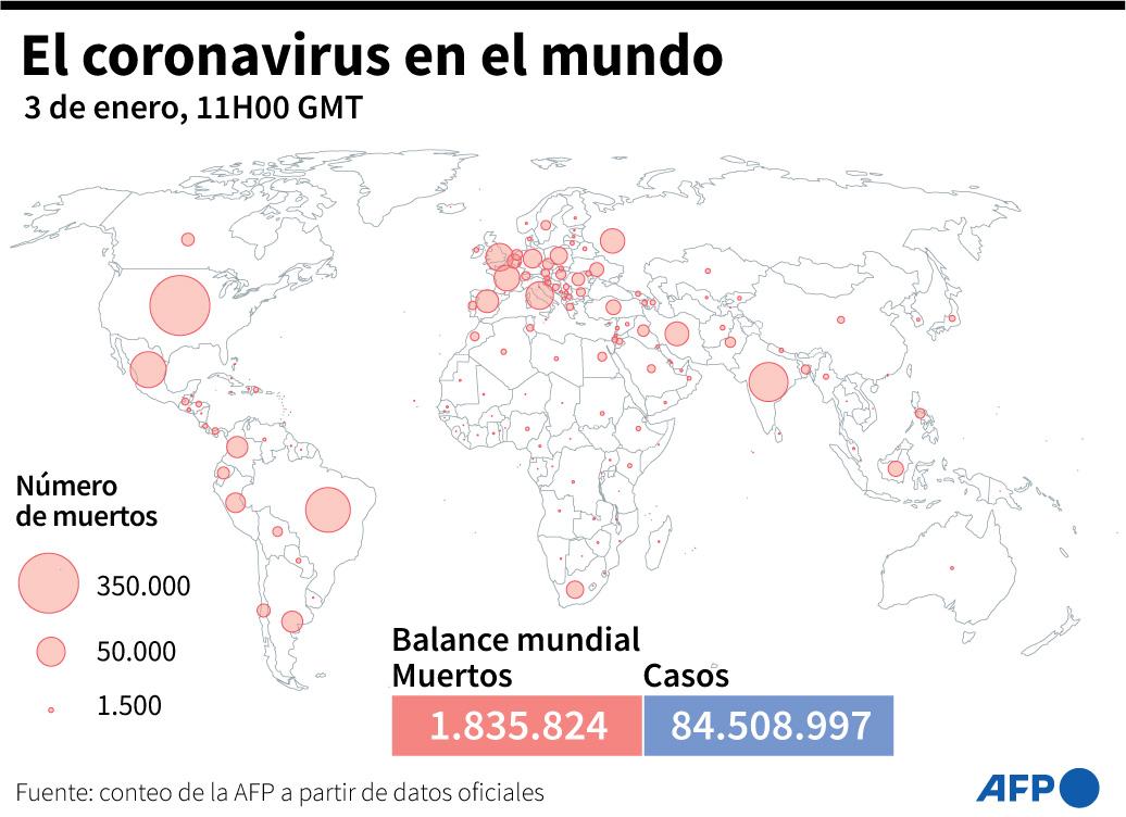 Balance mundial de la pandemia de coronavirus este domingo