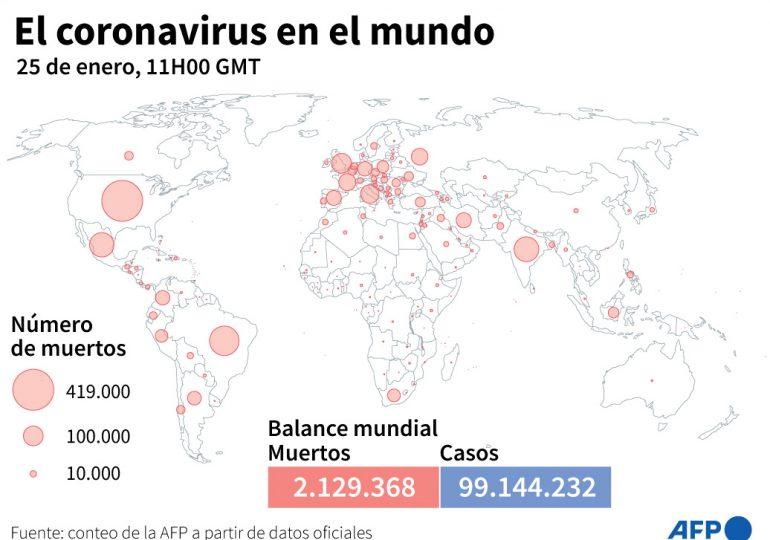 Coronavirus | Balance mundial de la pandemia