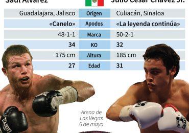 El Canelo Álvarez peleará en febrero contra Yildirim en Miami