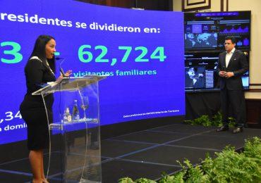 Sector turismo se recupera un 80%, según resultados preliminares de junio 2021 de MITUR