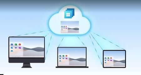 Windows 365, nuevo sistema operativo de Microsoft en la nube disponible para cualquier dispositivo