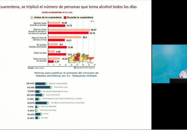 Informes revelan impacto en la salud mental y consumo de sustancias en adolescentes, por la pandemia